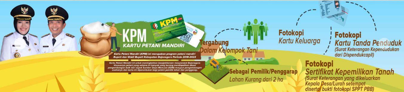Kartu Petani Mandiri (KPM) Plus<BR>